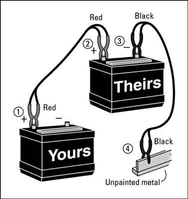 jumper cables connection